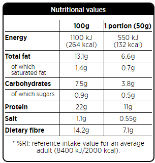 Protein Bread 250g